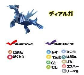 【マスターリーグ】ディアルガの弱点・対策【勝てない】