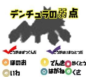【スーパーリーグ】デンチュラが倒せない!